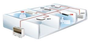 Κλιματισμός VRV - VRF συστημάτων
